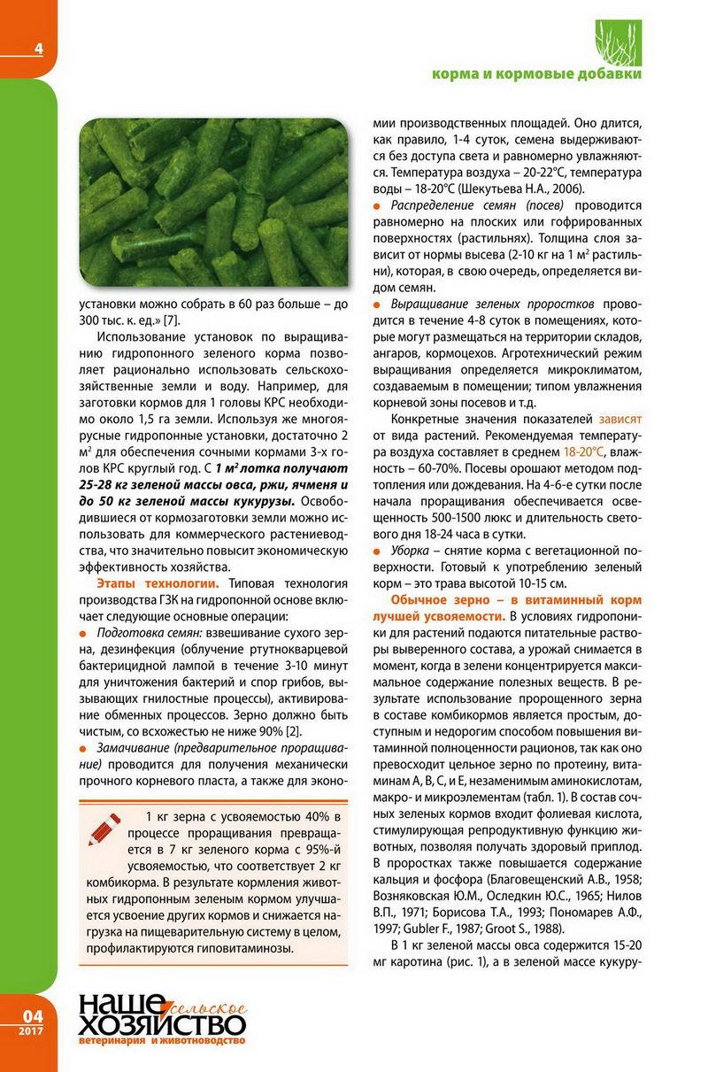 Зеленый гидропонный корм 3